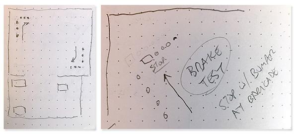 training diagrams