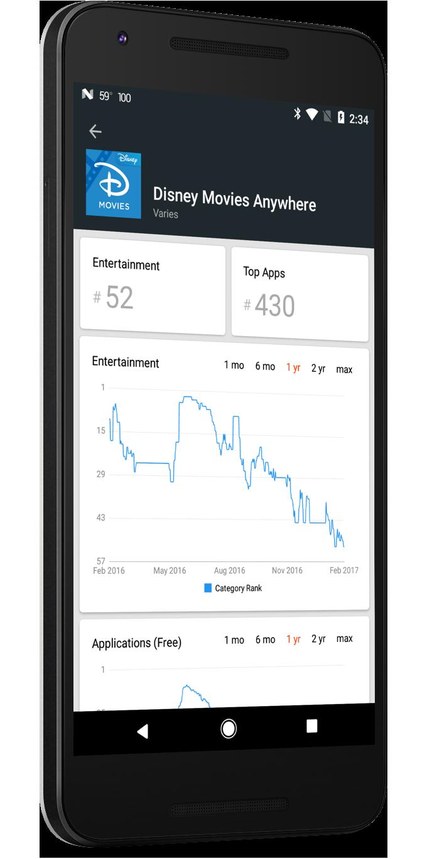 app-stats-device-app-ranking