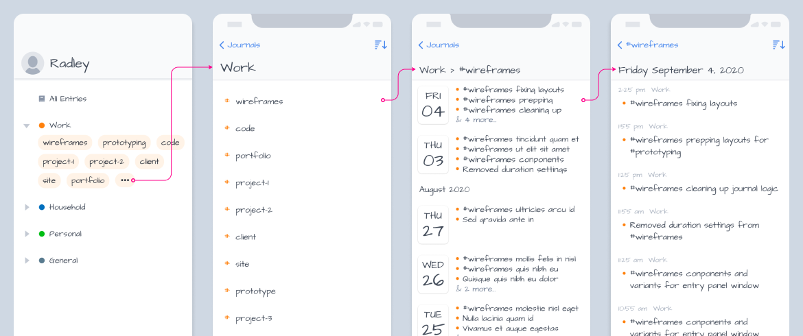 actvity-journal-wireframes-journal-tag-flow